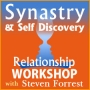 Synastry Workshop