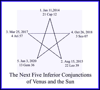 Venus Pentangle