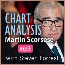 Chart Analysis astrology Martin Scorsese